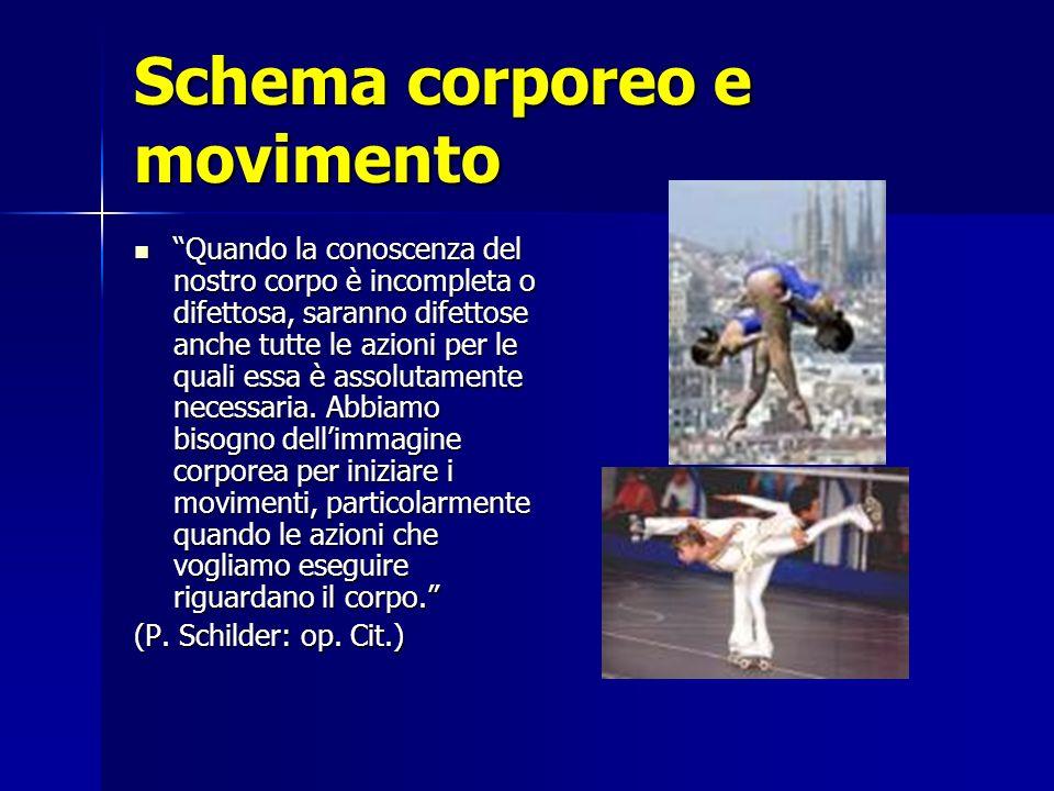Schema corporeo e movimento