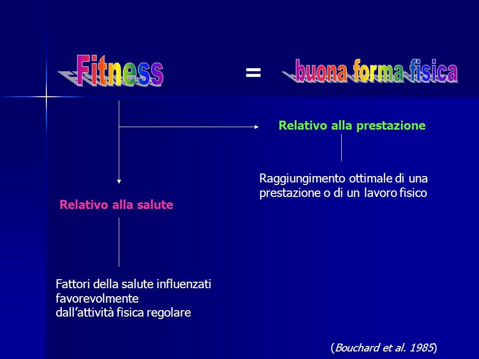 = Fitness buona forma fisica Relativo alla prestazione
