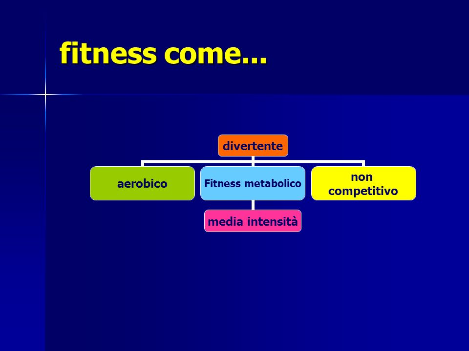 fitness come...