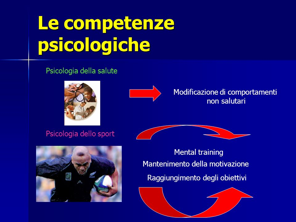 Le competenze psicologiche