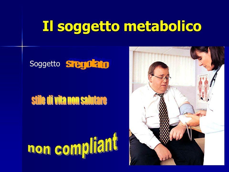 Il soggetto metabolico