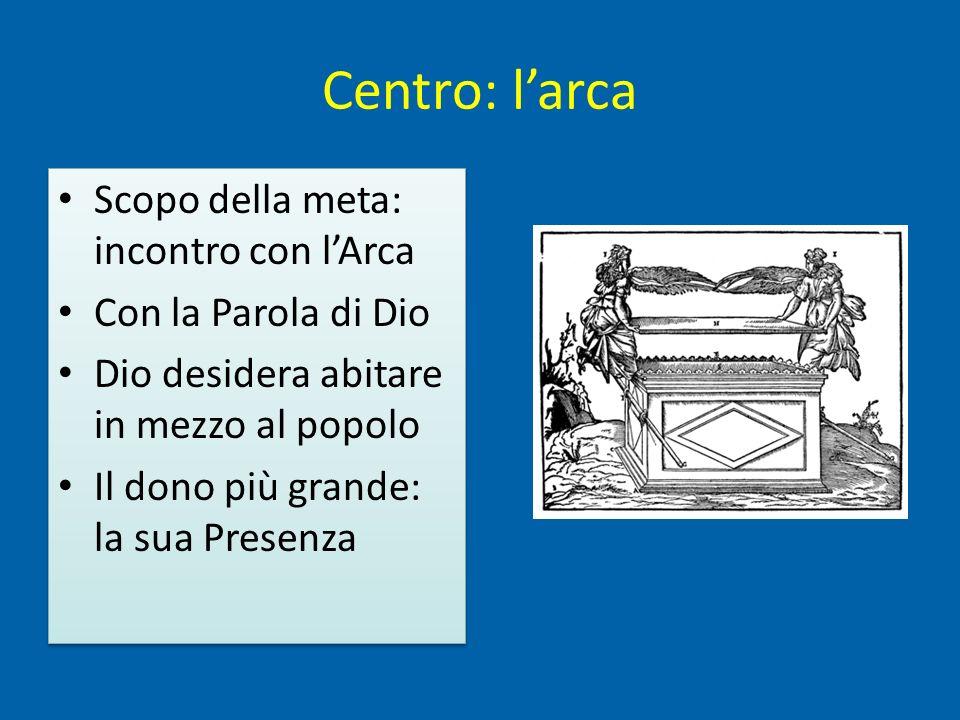 Centro: l'arca Scopo della meta: incontro con l'Arca