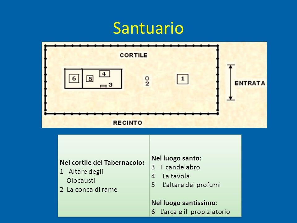 Santuario Nel cortile del Tabernacolo: 1 Altare degli Olocausti