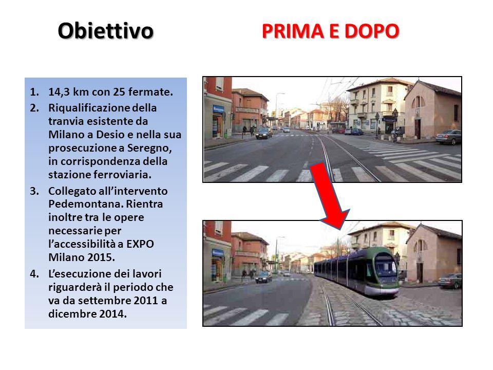 Obiettivo PRIMA E DOPO 14,3 km con 25 fermate.