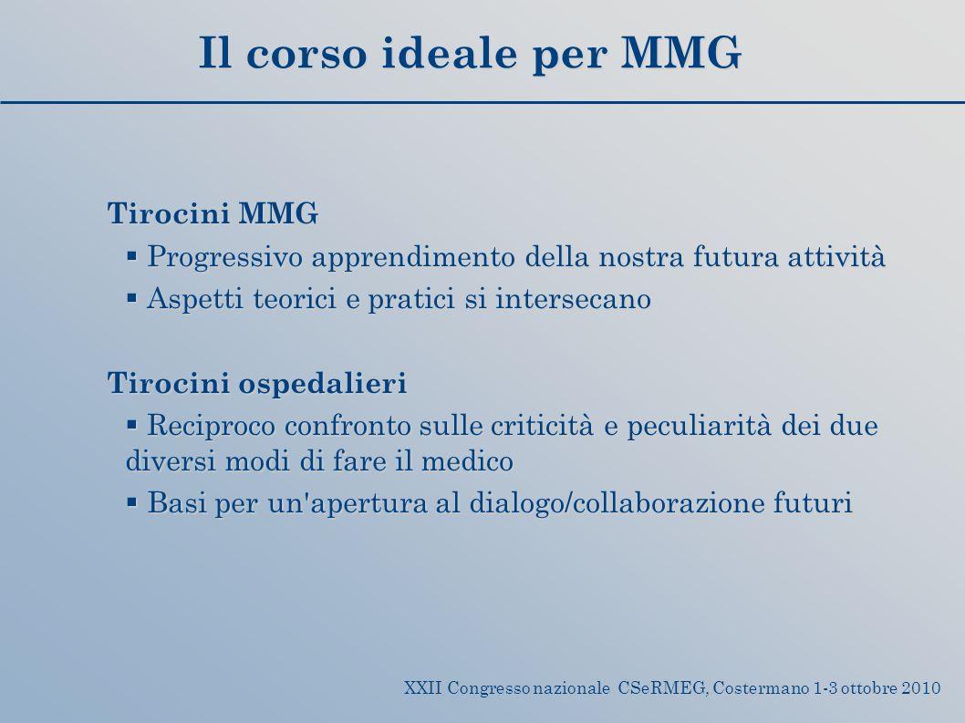 Il corso ideale per MMG Tirocini MMG