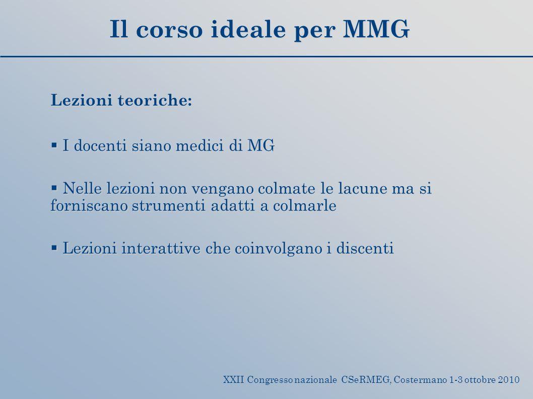 Il corso ideale per MMG Lezioni teoriche: I docenti siano medici di MG