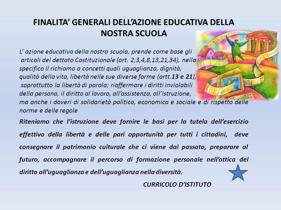 FINALITA' GENERALI DELL'AZIONE EDUCATIVA DELLA NOSTRA SCUOLA