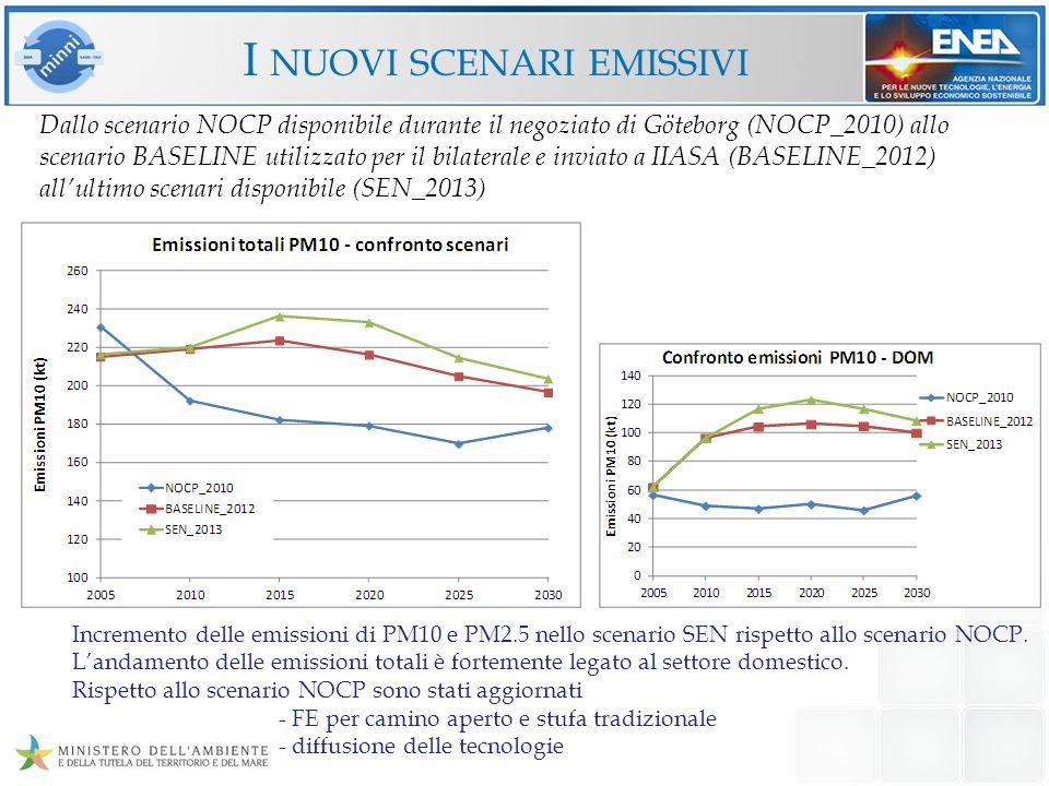 I nuovi scenari emissivi