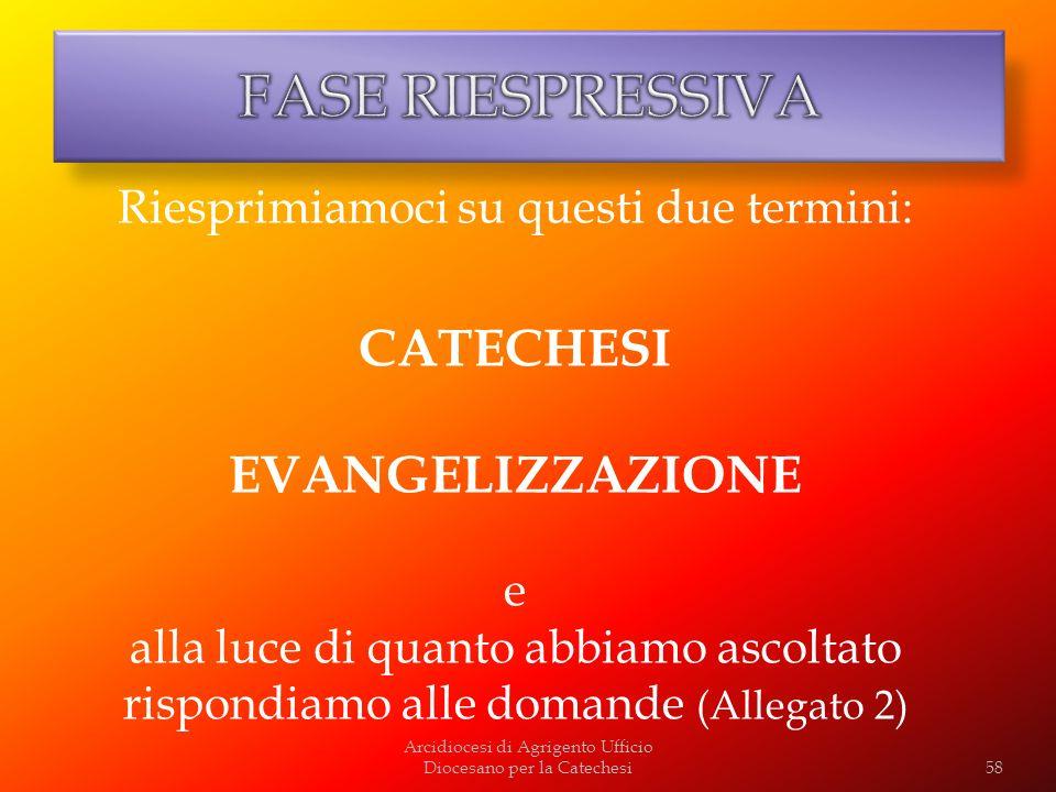 FASE RIESPRESSIVA CATECHESI EVANGELIZZAZIONE
