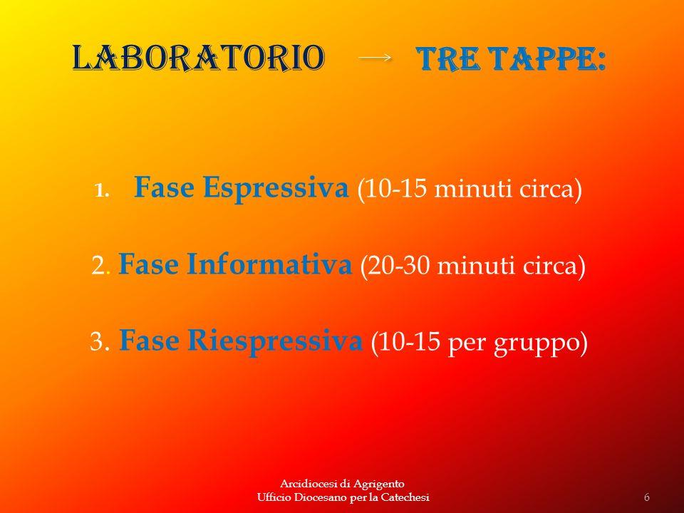 LABORATORIO tre tappe:
