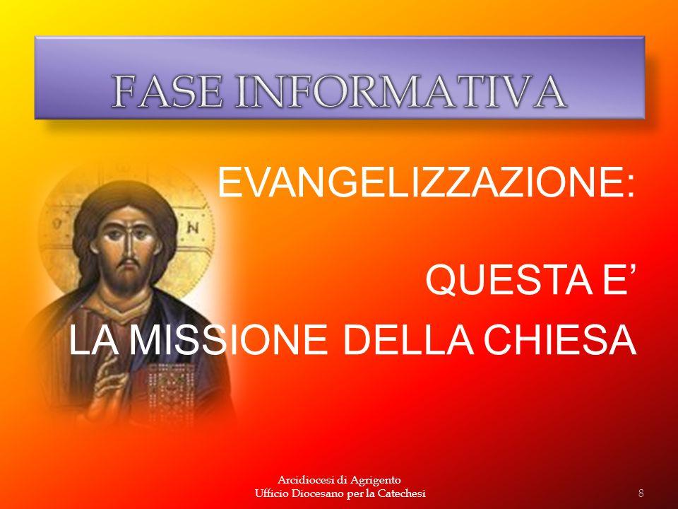EVANGELIZZAZIONE: QUESTA E' LA MISSIONE DELLA CHIESA