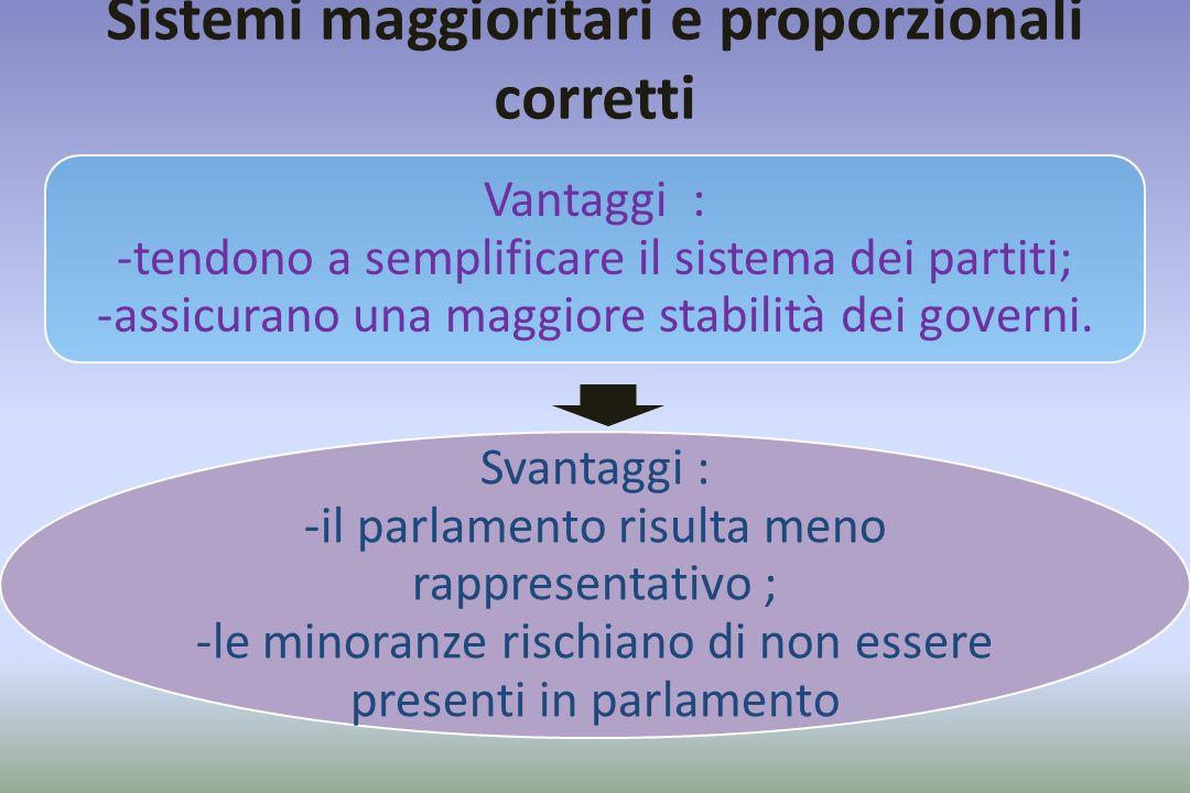 Sistemi maggioritari e proporzionali corretti
