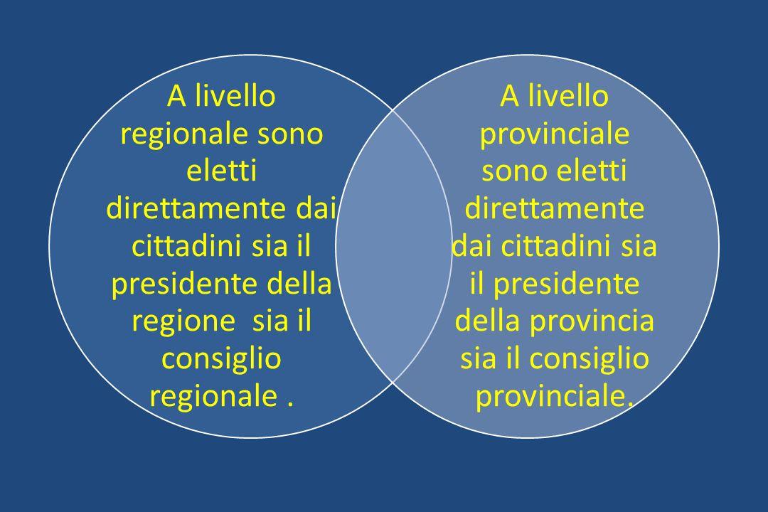 A livello regionale sono eletti direttamente dai cittadini sia il presidente della regione sia il consiglio regionale .