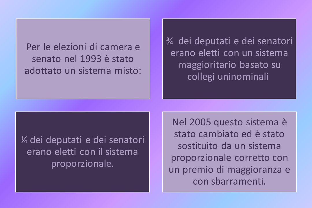 Per le elezioni di camera e senato nel 1993 è stato adottato un sistema misto: