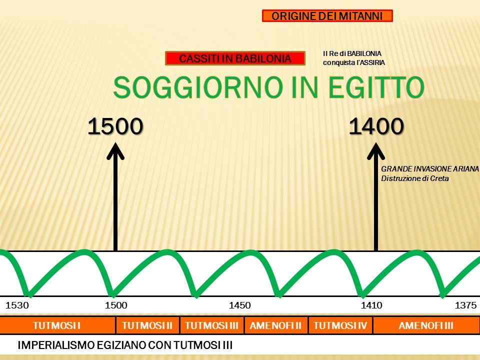 SOGGIORNO IN EGITTO 1500 1400 ORIGINE DEI MITANNI CASSITI IN BABILONIA
