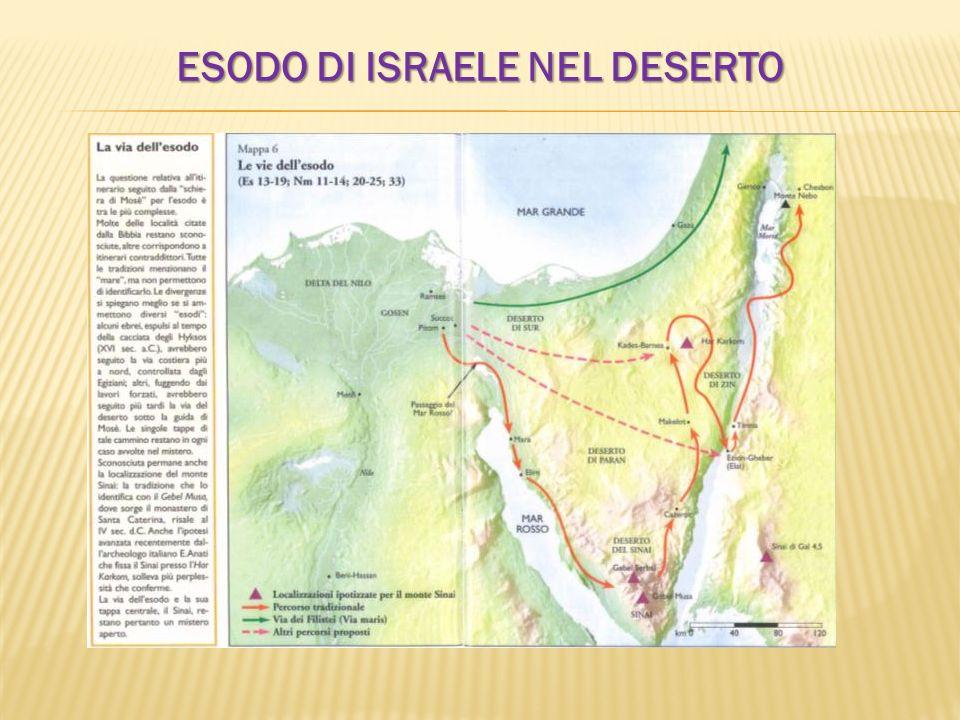 ESODO DI ISRAELE NEL DESERTO