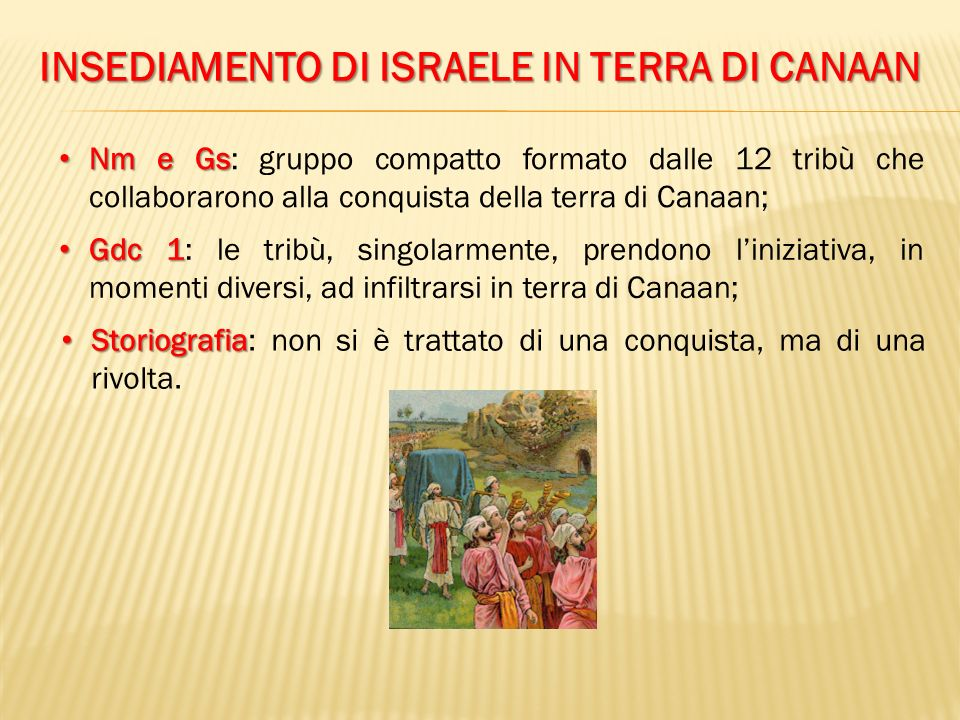 INSEDIAMENTO DI ISRAELE IN TERRA DI CANAAN