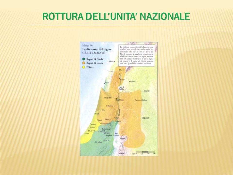 ROTTURA DELL'UNITA' NAZIONALE