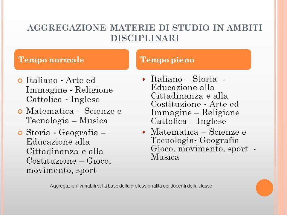 AGGREGAZIONE MATERIE DI STUDIO IN AMBITI DISCIPLINARI