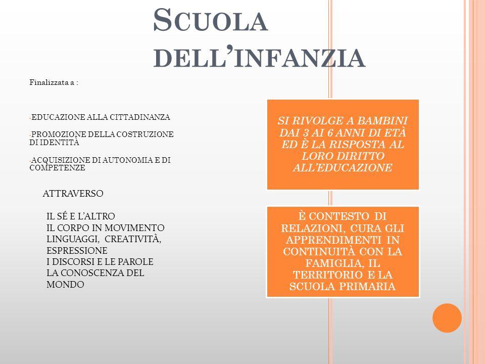 Scuola dell'infanzia Finalizzata a : EDUCAZIONE ALLA CITTADINANZA. PROMOZIONE DELLA COSTRUZIONE DI IDENTITÀ.