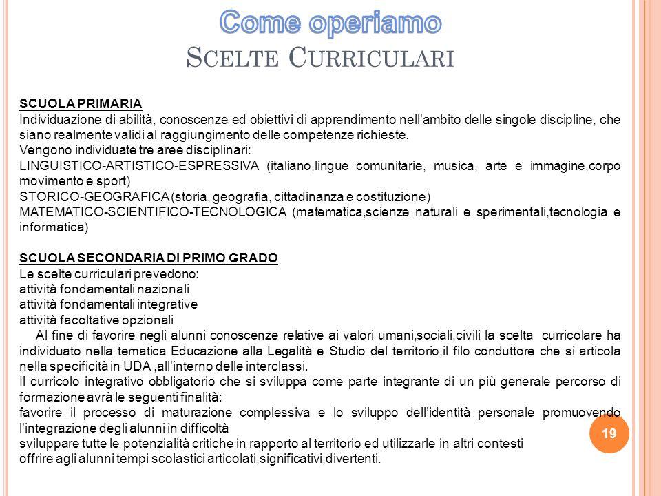 Come operiamo Scelte Curriculari SCUOLA PRIMARIA