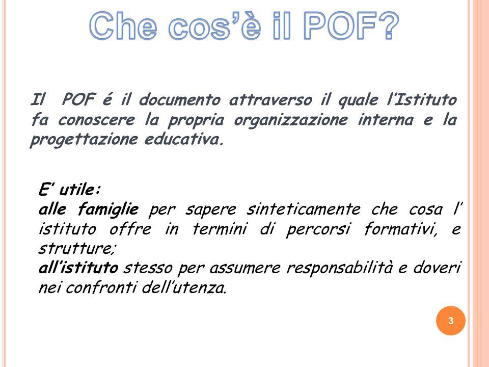 Che cos'è il POF Il POF é il documento attraverso il quale l'Istituto fa conoscere la propria organizzazione interna e la progettazione educativa.