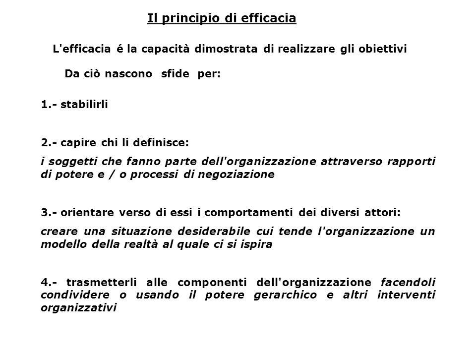 Il principio di efficacia Da ciò nascono sfide per:
