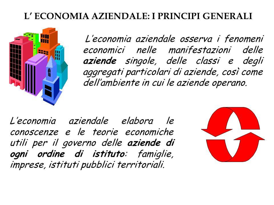 L' ECONOMIA AZIENDALE: I PRINCIPI GENERALI