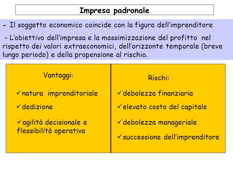 Impresa padronale - Il soggetto economico coincide con la figura dell'imprenditore.
