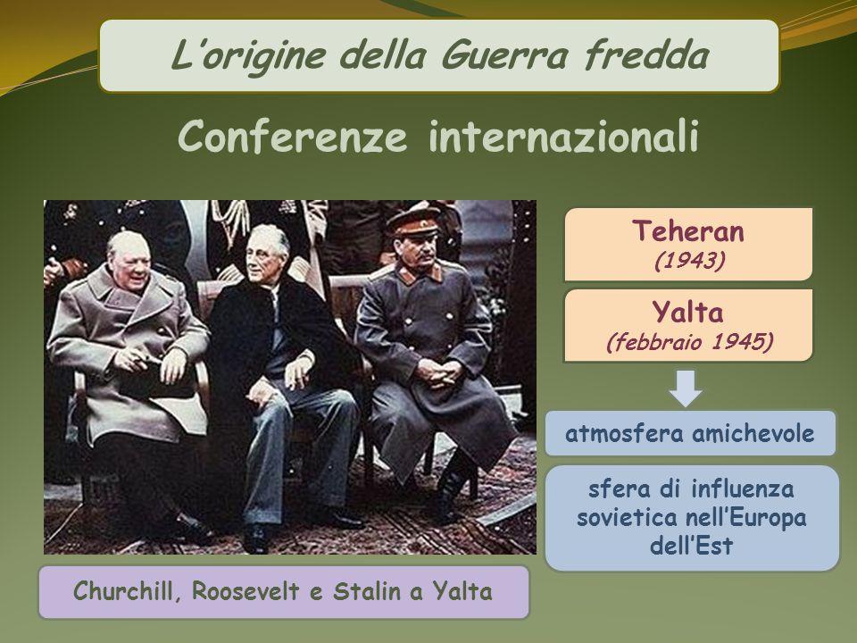 Conferenze internazionali