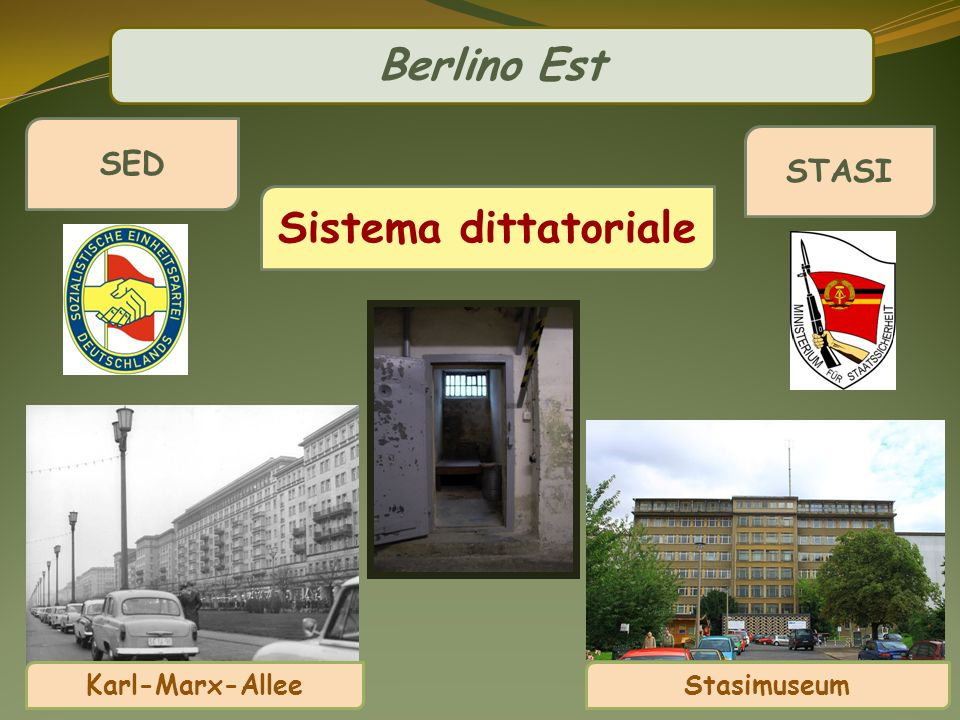Berlino Est Sistema dittatoriale