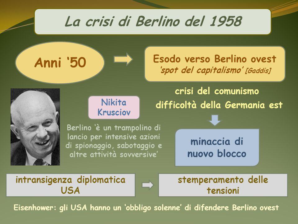 La crisi di Berlino del 1958 Anni '50