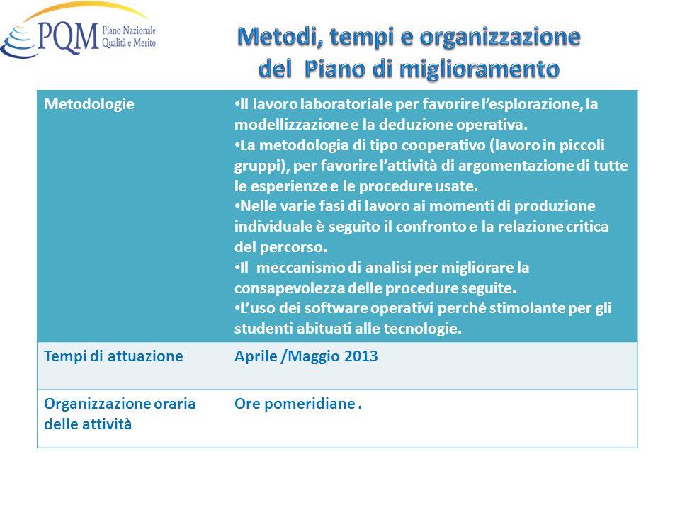 Metodi, tempi e organizzazione del Piano di miglioramento