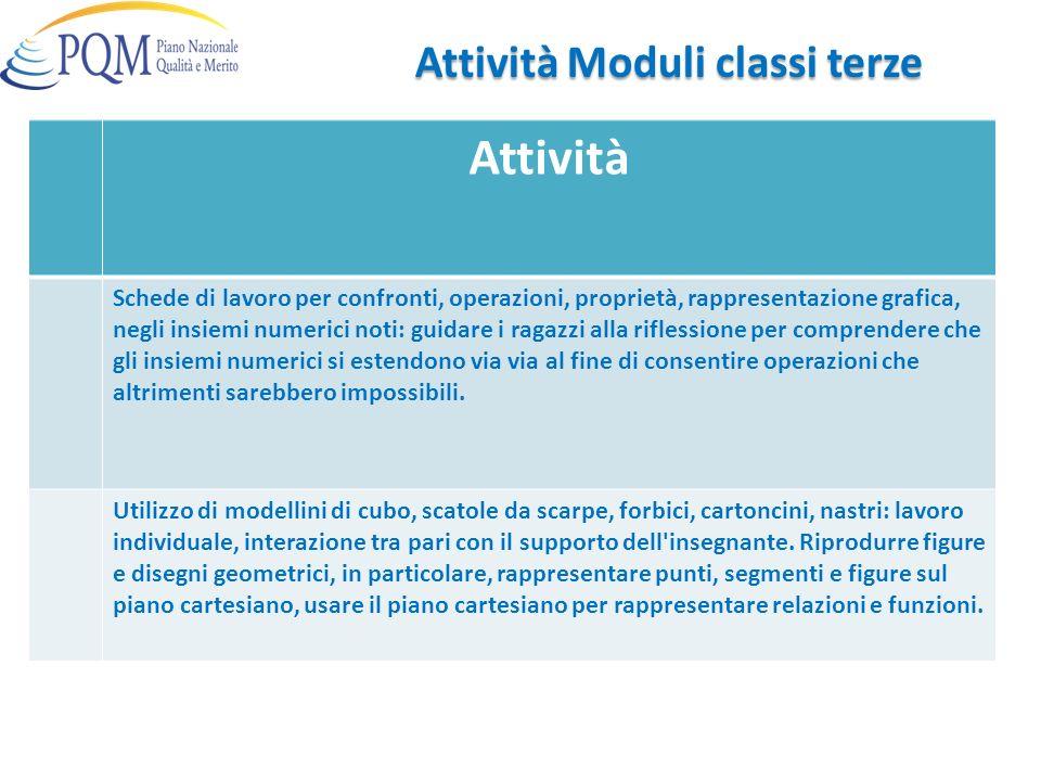Attività Attività Moduli classi terze