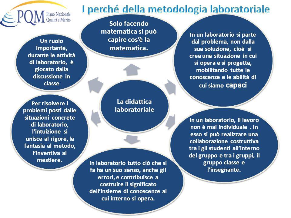 I perché della metodologia laboratoriale