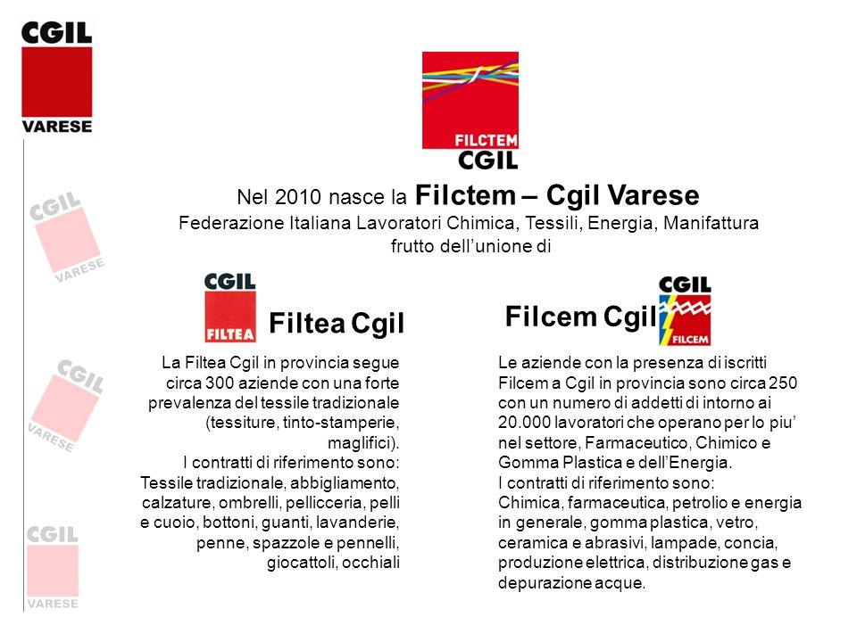 Filcem Cgil Filtea Cgil