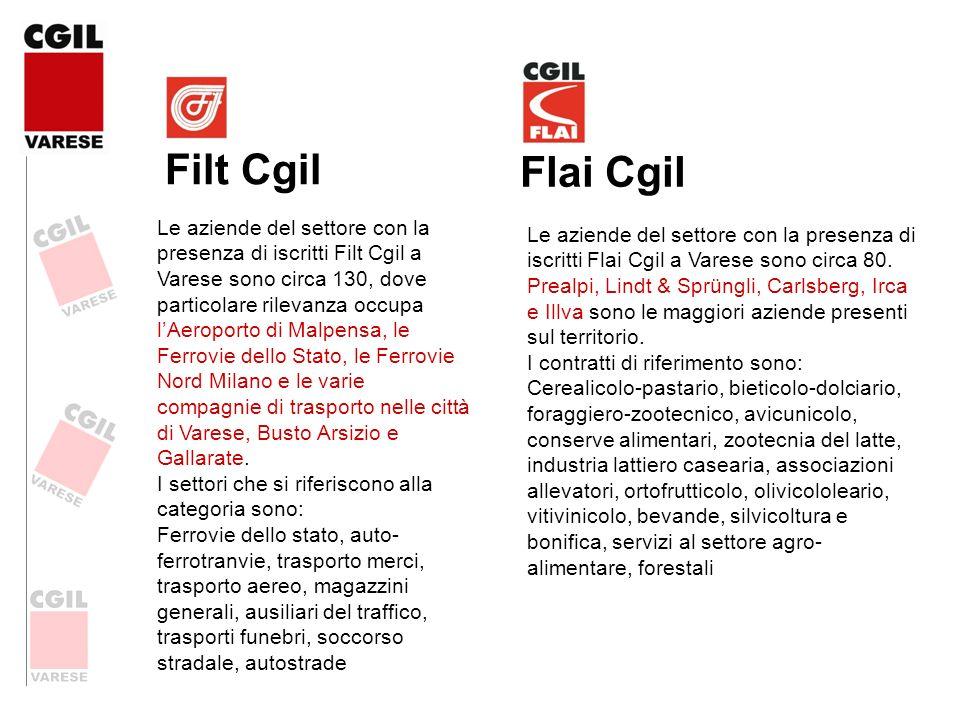 Filt Cgil Flai Cgil.