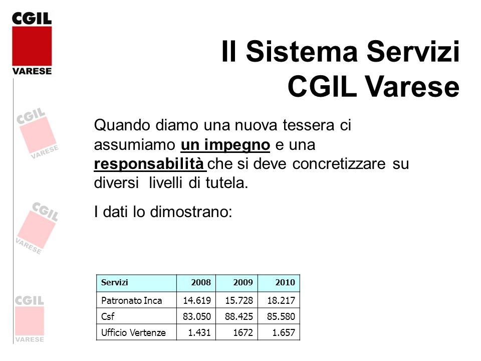 Il Sistema Servizi CGIL Varese