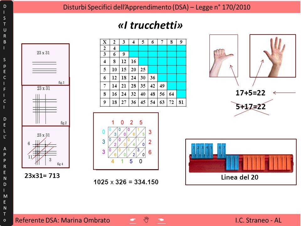 «I trucchetti» 17+5=22 5+17=22 23x31= 713 Linea del 20