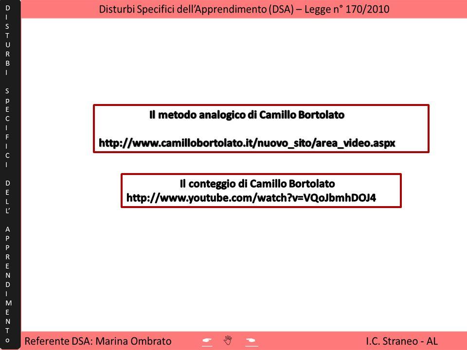 Il metodo analogico di Camillo Bortolato