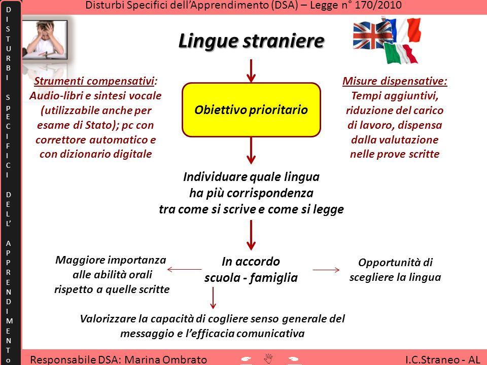 Lingue straniere Obiettivo prioritario Individuare quale lingua