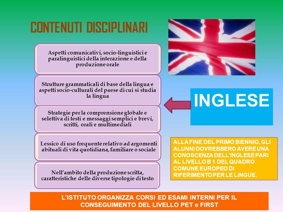 INGLESE CONTENUTI DISCIPLINARI