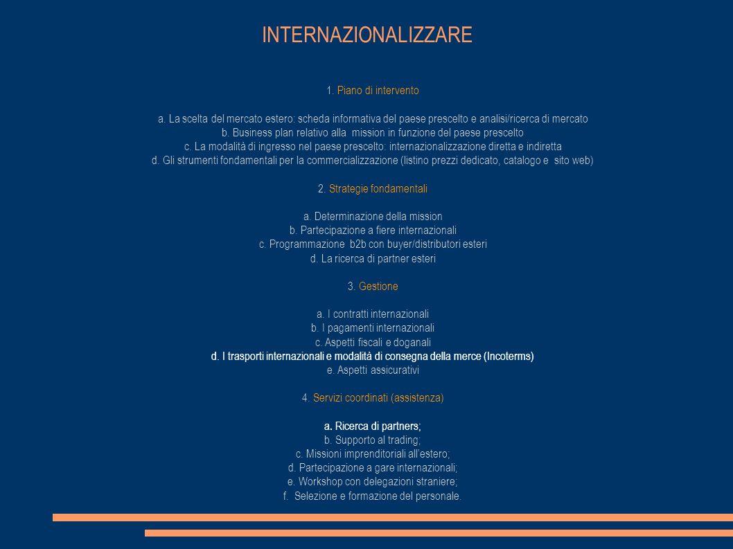 INTERNAZIONALIZZARE 1. Piano di intervento