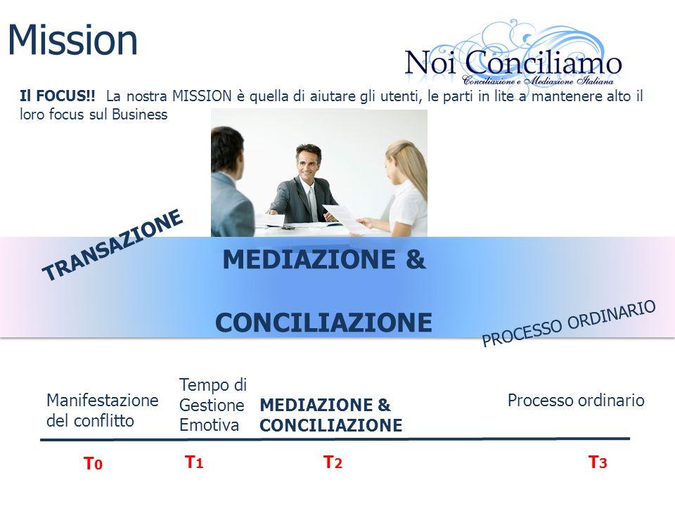 Mission MEDIAZIONE & CONCILIAZIONE TRANSAZIONE PROCESSO ORDINARIO
