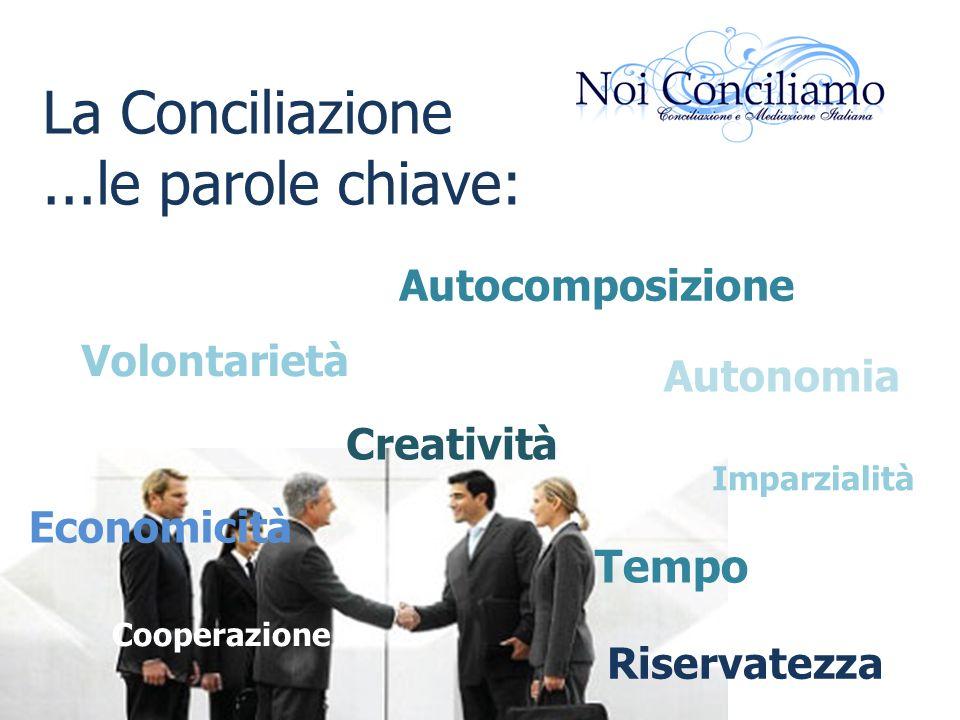 La Conciliazione ...le parole chiave: