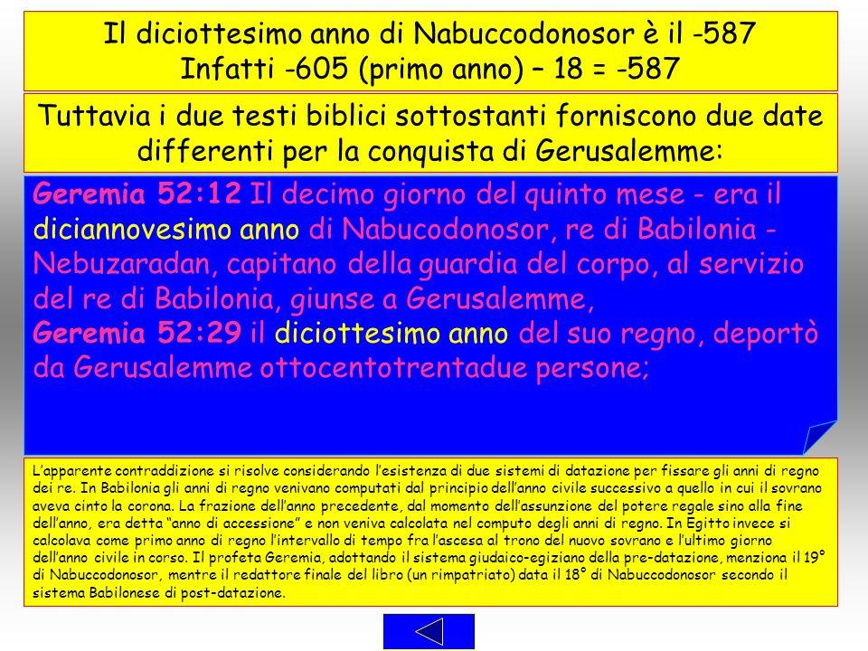 Il diciottesimo anno di Nabuccodonosor è il -587