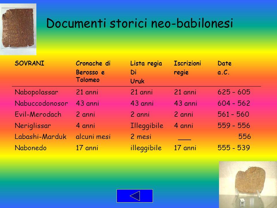 Documenti storici neo-babilonesi