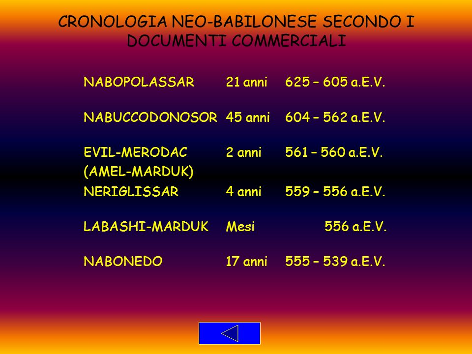 CRONOLOGIA NEO-BABILONESE SECONDO I DOCUMENTI COMMERCIALI