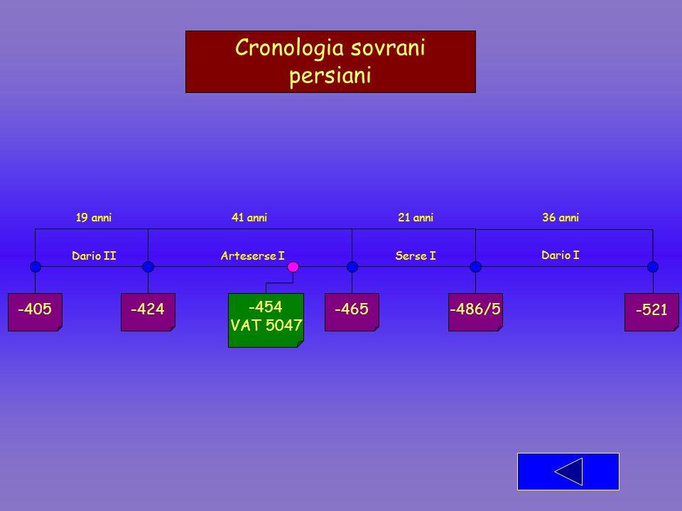Cronologia sovrani persiani