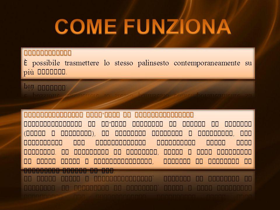 COME FUNZIONA Multimonitor